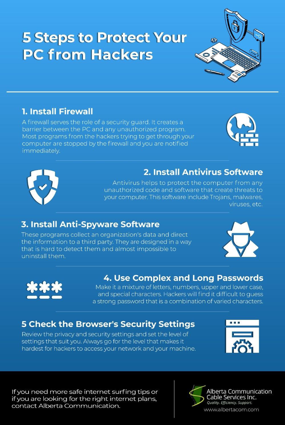 Steps to Protect Your PC from Hackers